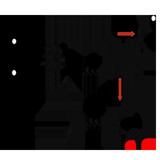 مدار راه انداز بیس - ترانزیستوری